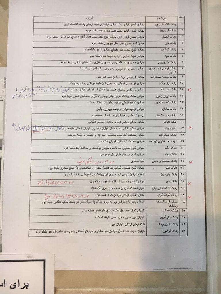 بهترین وکیل اصفهان- ادرس شعب سرپرستی بانکها